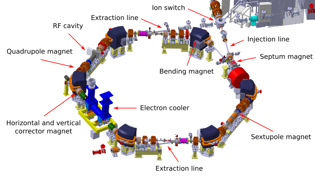 The Extra Low ENergy Antiproton (ELENA) ring at CERN